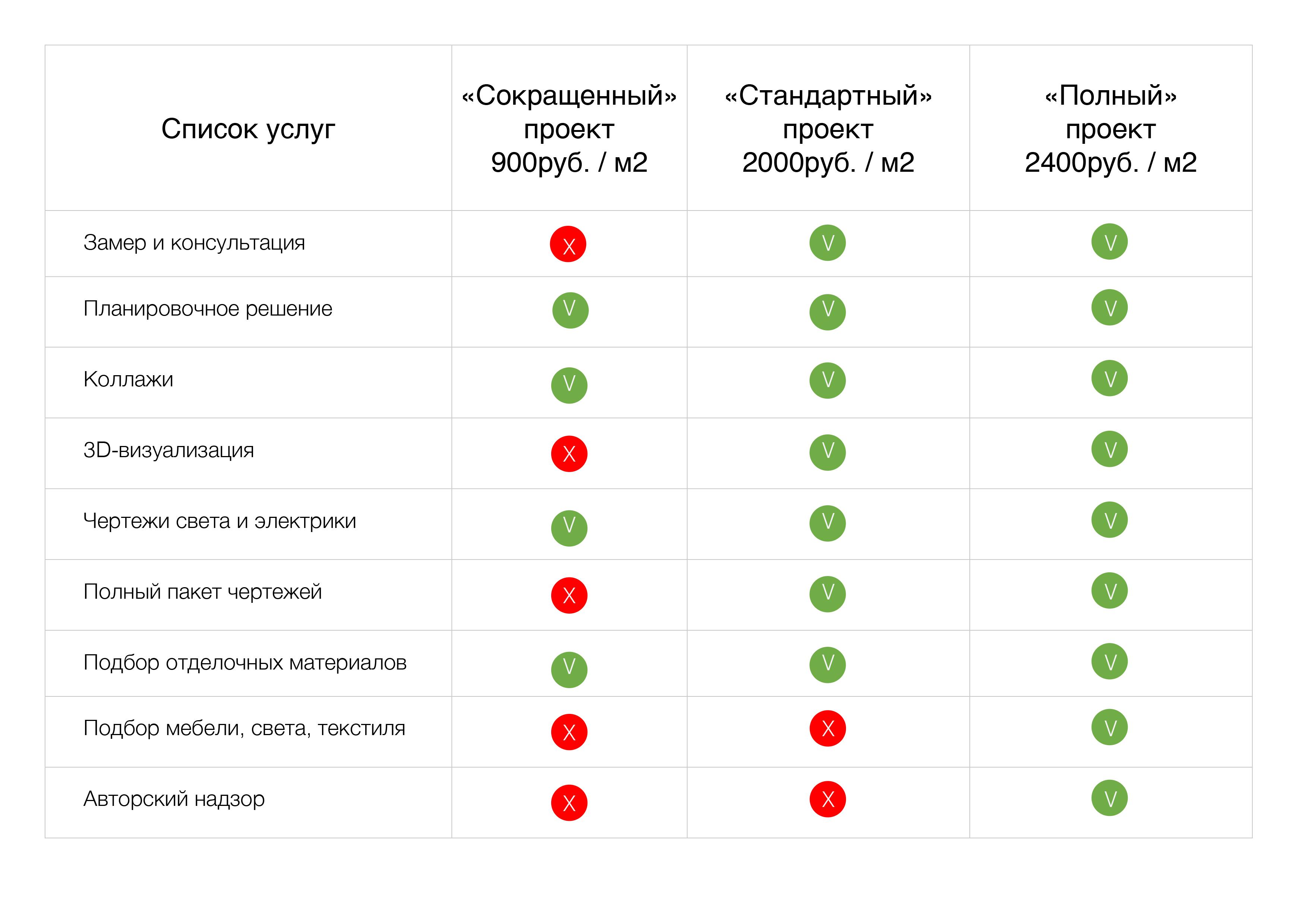 Microsoft Word - Список услуг.docx